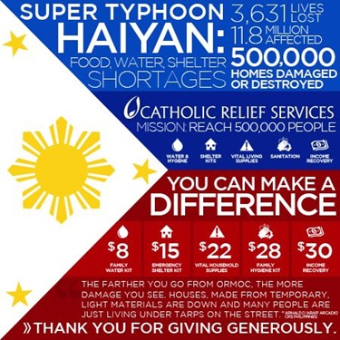 CRS-TyphoonHaiyan-Infographic